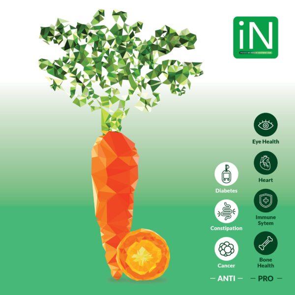 Carrot Ingredient iNewtrition