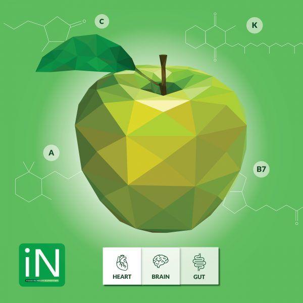 Nutrition Apple health benefits
