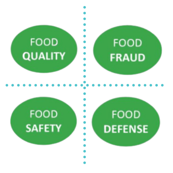 Food Safety Quality Fraus and Defense