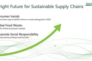 consumer insights Bright future for sustainable supply chains